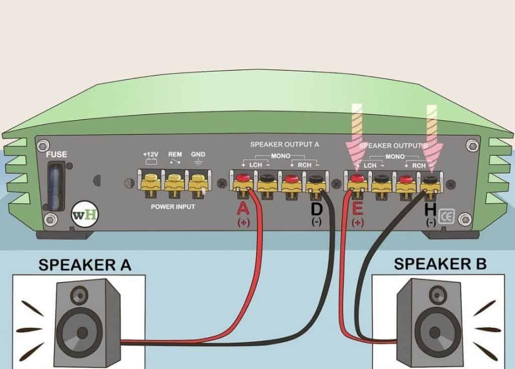 Best Budget Mono Car Amplifier In 2022